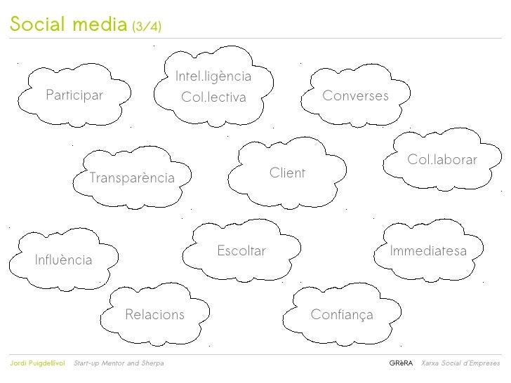 Social media (3/4)                                                  Intel.ligència           Participar                   ...