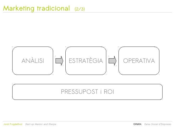 Marketing tradicional                                 (2/3)                 ANÀLISI                            ESTRATÈGIA ...