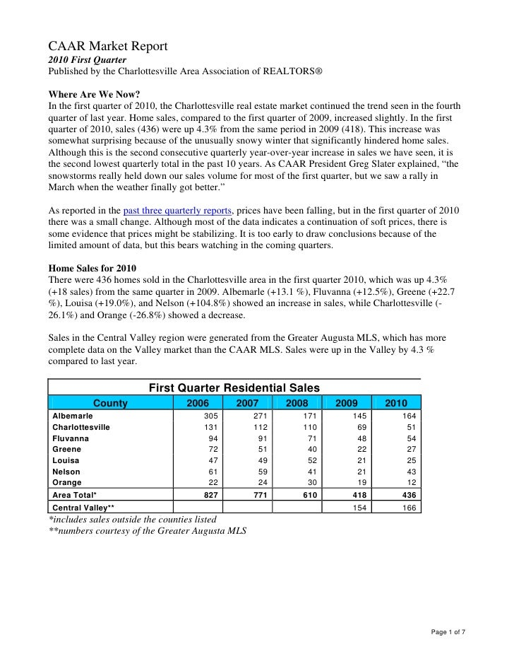 CAAR Market Report 2010 First Quarter Published by the Charlottesville Area Association of REALTORS®  Where Are We Now? In...