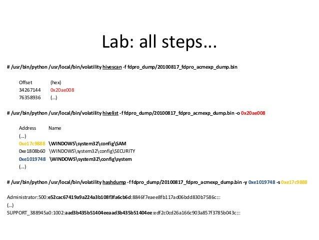 Lab: OnlineHashCrack results:
