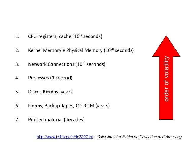 CPU registers, cache (10-9 seconds)  2.  Kernel Memory e Physical Memory (10-8 seconds)  3.  Network Connections (10-3 sec...