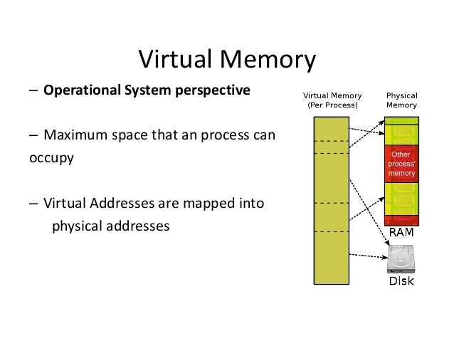 Virtual Memory – Operational System perspective  – Maximum space that an process can occupy – Virtual Addresses are mapped...