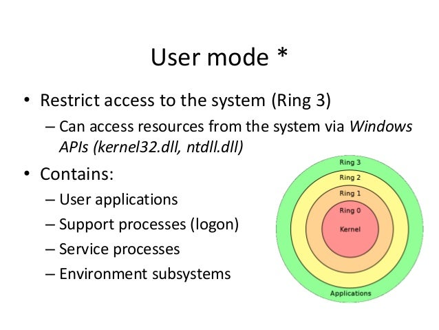 User mode * • Restrict access to the system (Ring 3) – Can access resources from the system via Windows APIs (kernel32.dll...