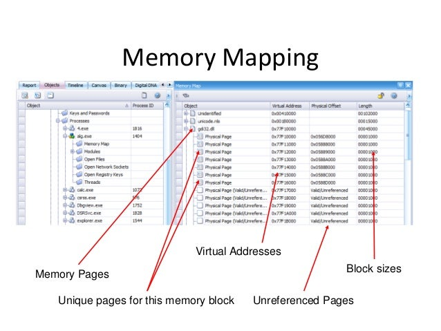 Memory Mapping  Virtual Addresses Memory Pages Unique pages for this memory block  Block sizes Unreferenced Pages
