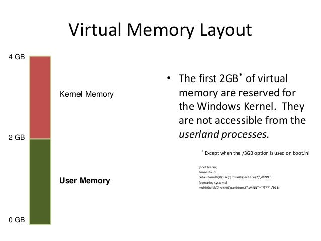 Virtual Memory Layout 4 GB  Kernel Memory  2 GB  • The first 2GB* of virtual memory are reserved for the Windows Kernel. T...