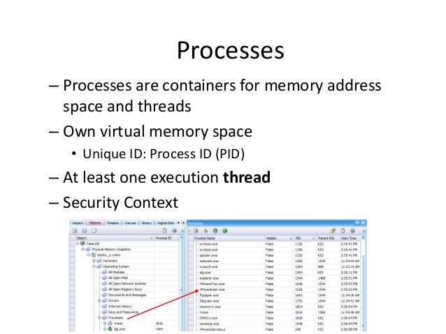 Processes – Processes are containers for memory address space and threads – Own virtual memory space • Unique ID: Process ...