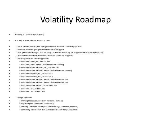 • • • • • • • • • • • • • • • • • • • • • •  • • • • • • • •  Volatility Roadmap  Volatility 3.0 (Official Tech Preview Me...