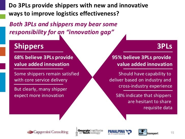 Do 3PLs provide shippers with new and innovative  ways to improve logistics effectiveness? Both 3PLs and shippers may bear...