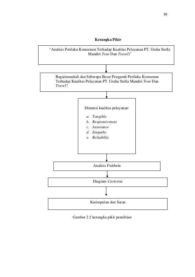 Analisis perilaku konsumen terhadap kualitas pelayanan ptaha stell ccuart Images