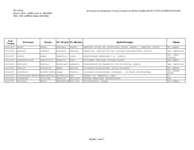 ΥΠ.Π.Ε.Θ. Δ/νση: (201) - Δ/ΝΣΗ Δ.Ε. Α ΑΘΗΝΑΣ ΓΕΝ. ΛΥΚ. ΚΑΡΕΑ (ΚΩΔ. 0551506) Επιτυχόντες Αποφοίτων Γενικού Λυκείου και ΕΠΑΛ...