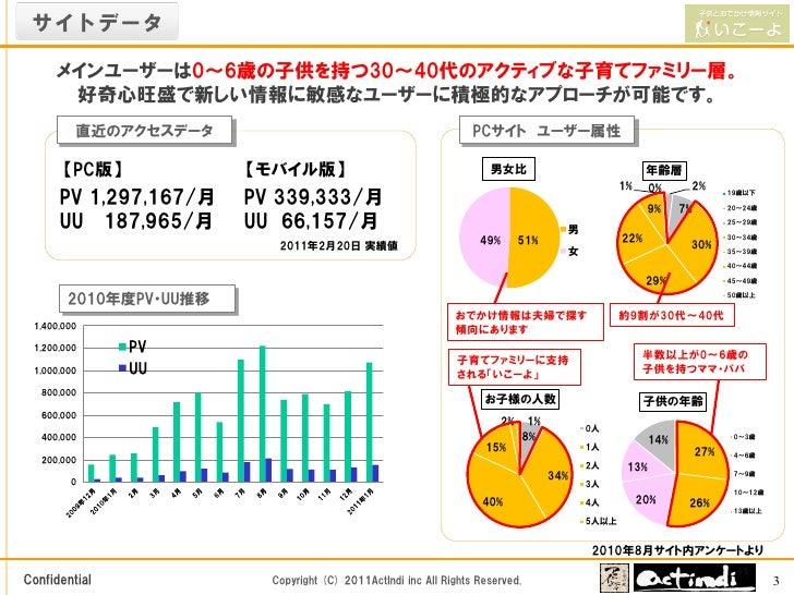 子供とおでかけ情報「いこーよ」媒体資料2011年4-6月 Slide 3