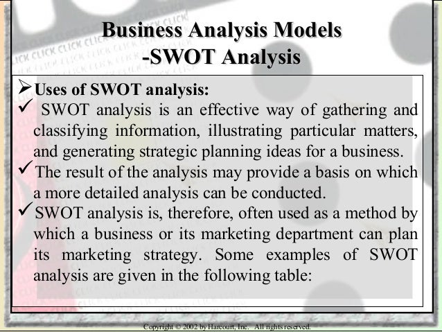 swot analysis definition by philip kotler