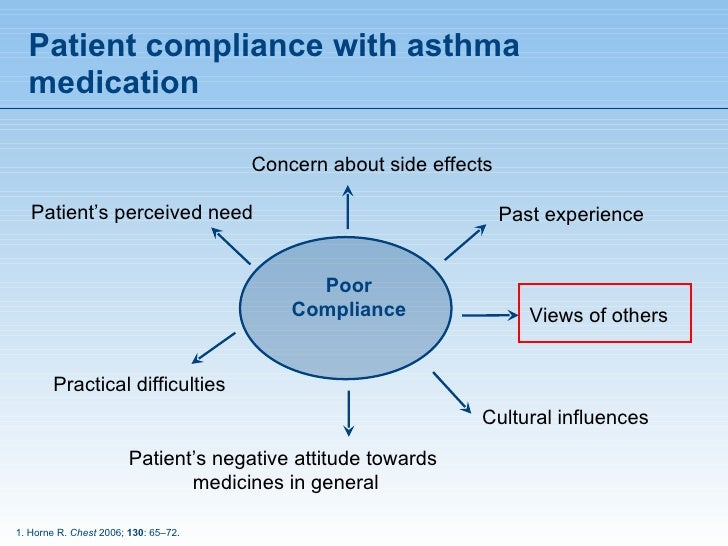 treatment and outcomes of paediatric asthma in new zealand The guidelines emphasize the importance of asthma control and introduce new diagnosis and treatment to achieve asthma of pediatric asthma.