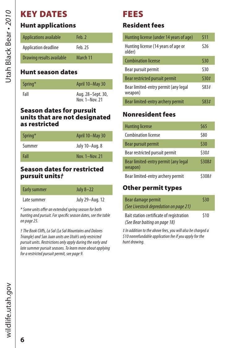 2010 bear guidebook for Utah fishing license cost