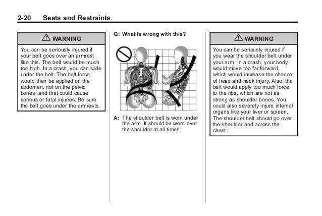 2010 cadillac srx owners manual rh slideshare net Cartoon Manual User Manual