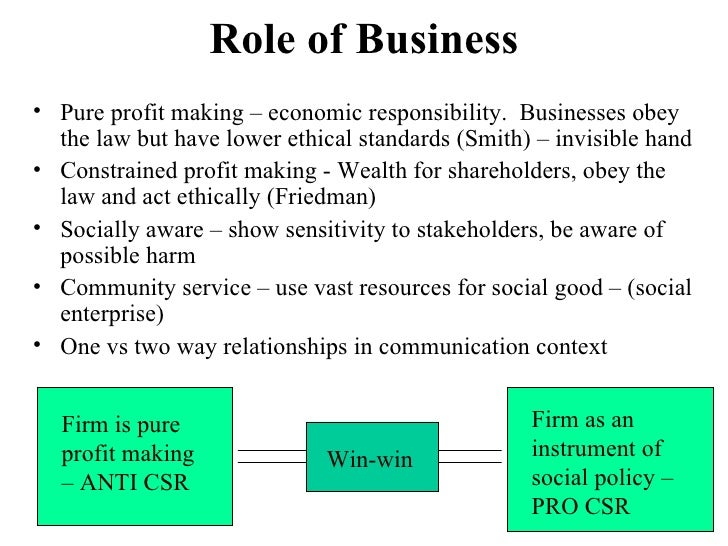 """corporate social responsibility versus profit maximization Corporate law, profit maximization and the """"responsible"""" shareholder  desirability of corporate social responsibility and discuss the underlying theoretical."""