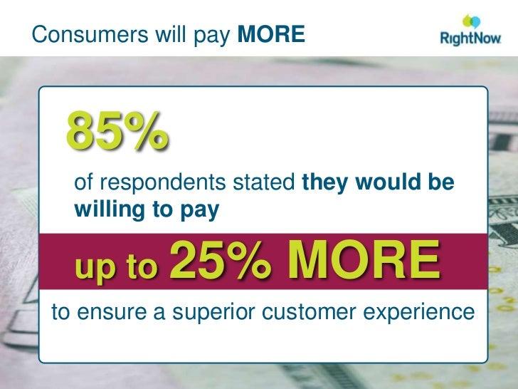 2010 Customer Experience Impact Report Slide 2