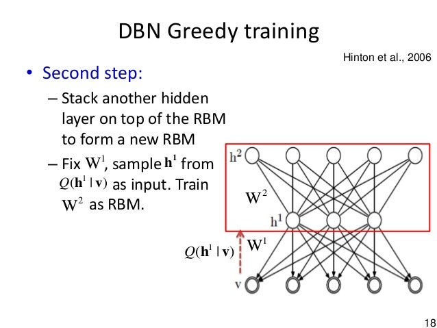 18 DBN Greedy training • Second step: – Stack another hidden layer on top of the RBM to form a new RBM – Fix , sample from...