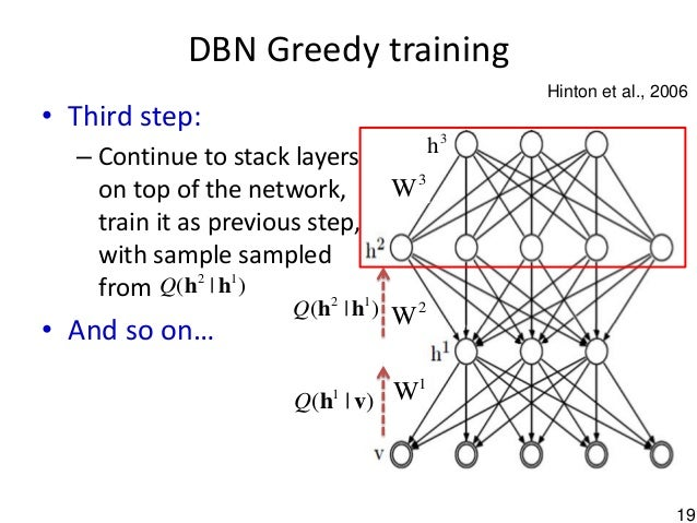 19 DBN Greedy training • Third step: – Continue to stack layers on top of the network, train it as previous step, with sam...