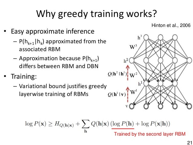 21 Why greedy training works? • Easy approximate inference – P(hk+1 hk) approximated from the associated RBM – Approximati...