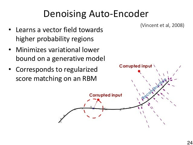24 Denoising Auto-Encoder • Learns a vector field towards higher probability regions • Minimizes variational lower bound o...