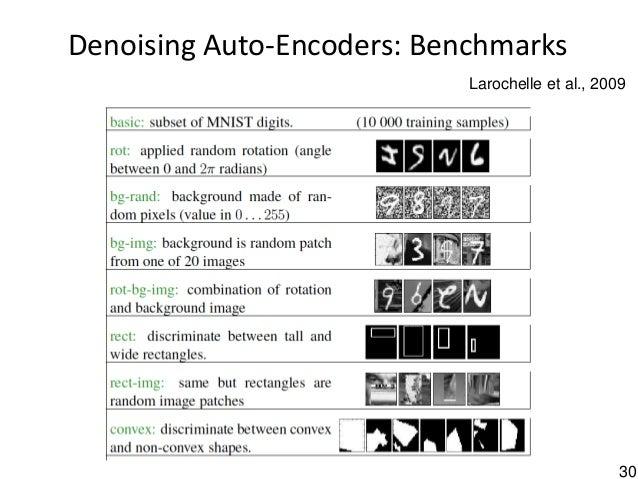 30 Denoising Auto-Encoders: Benchmarks Larochelle et al., 2009
