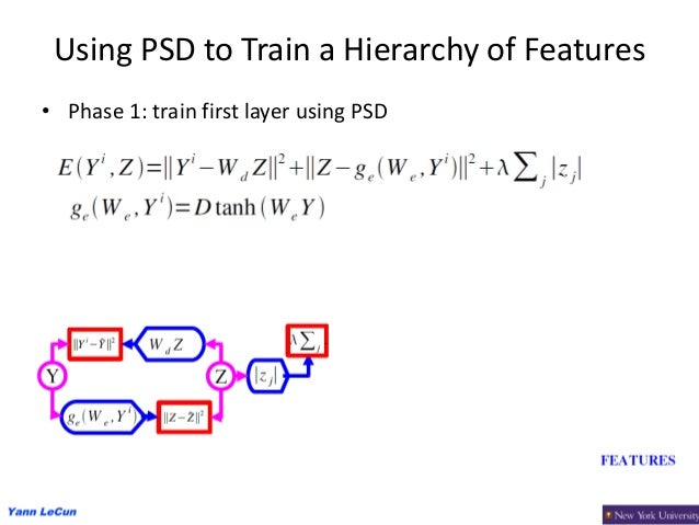 35 Using PSD to Train a Hierarchy of Features • Phase 1: train first layer using PSD