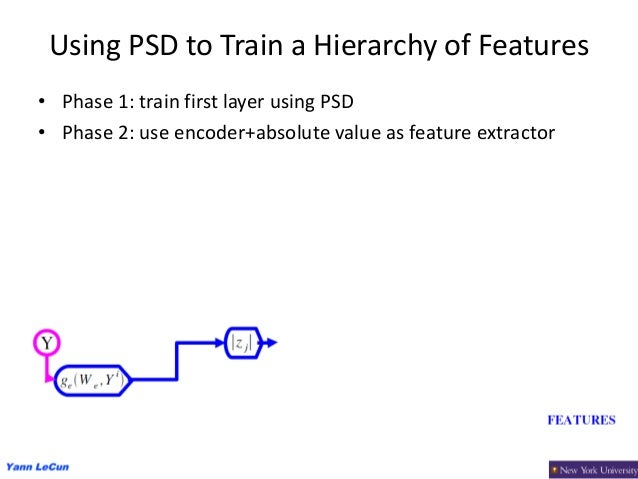 36 Using PSD to Train a Hierarchy of Features • Phase 1: train first layer using PSD • Phase 2: use encoder+absolute value...