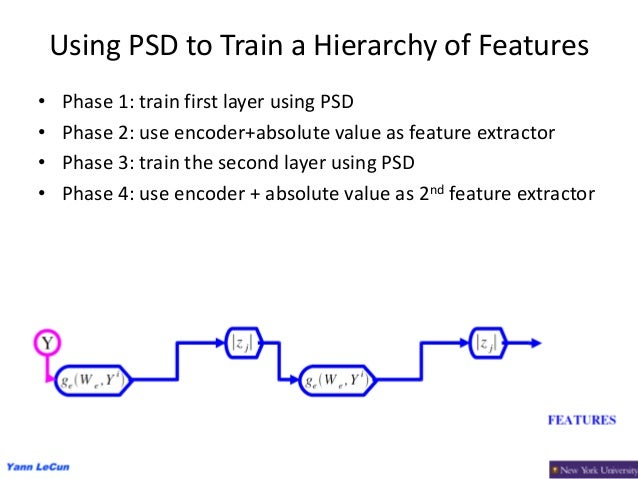38 Using PSD to Train a Hierarchy of Features • Phase 1: train first layer using PSD • Phase 2: use encoder+absolute value...