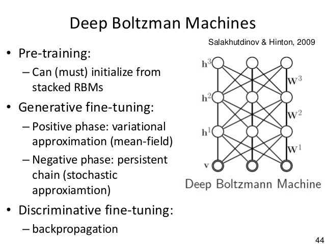 44 Deep Boltzman Machines • Pre-training: – Can (must) initialize from stacked RBMs • Generative fine-tuning: – Positive p...