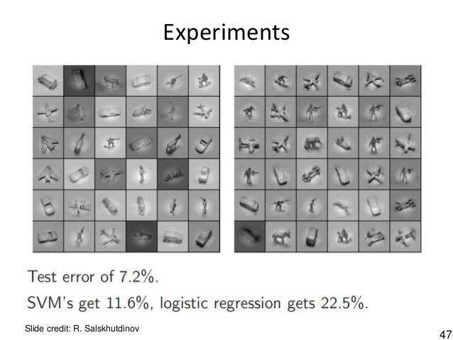 47 Experiments Slide credit: R. Salskhutdinov