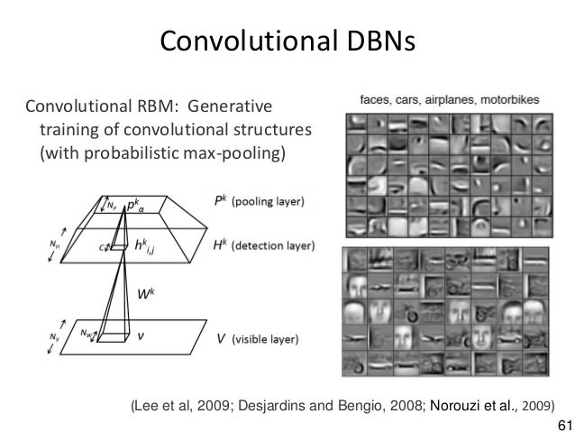 61 Convolutional DBNs (Lee et al, 2009; Desjardins and Bengio, 2008; Norouzi et al., 2009) Convolutional RBM: Generative t...