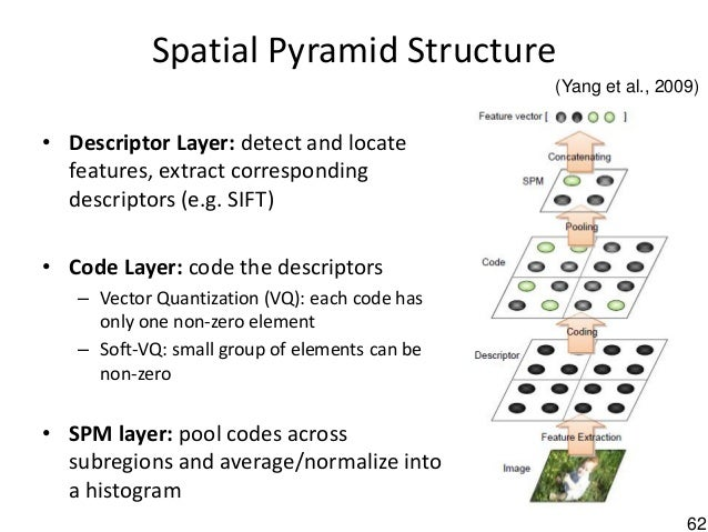 62 Spatial Pyramid Structure • Descriptor Layer: detect and locate features, extract corresponding descriptors (e.g. SIFT)...
