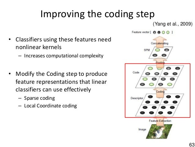 63 Improving the coding step • Classifiers using these features need nonlinear kernels – Increases computational complexit...