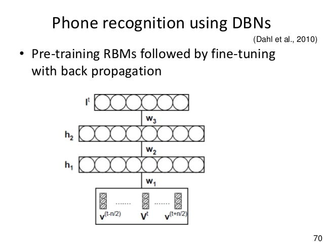 70 Phone recognition using DBNs • Pre-training RBMs followed by fine-tuning with back propagation (Dahl et al., 2010)