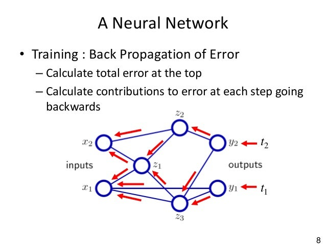 8 A Neural Network • Training : Back Propagation of Error – Calculate total error at the top – Calculate contributions to ...