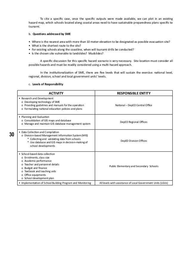 2010 educational facilities manual rh slideshare net deped educational facilities manual 2016 deped educational facilities manual pdf
