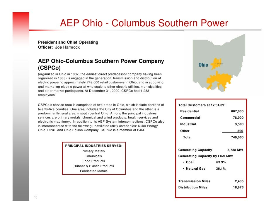 Aep Light Company Iron Blog