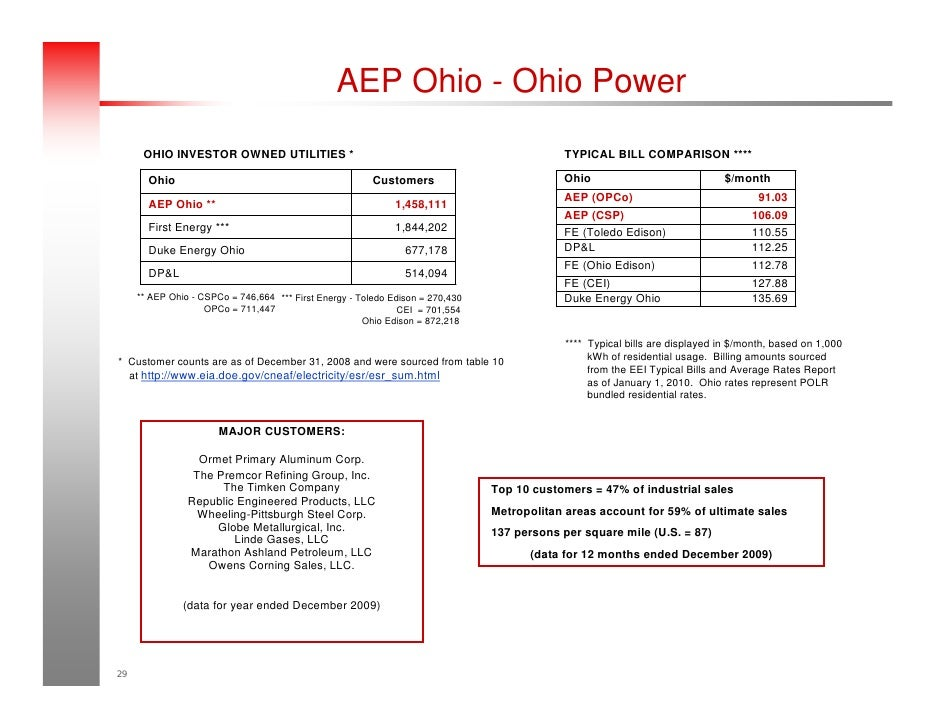 How do you pay your bill for AEP Ohio?