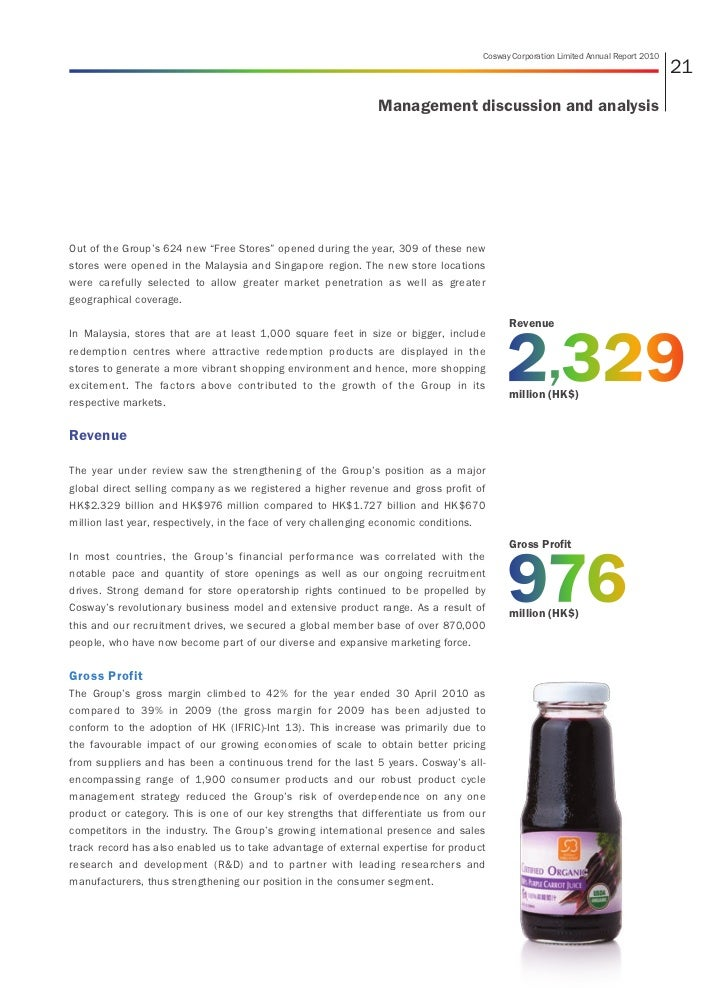 ecosway annual report We empower our community of smart consumers to lead better, healthier, more rewarding lives choose cosway to enjoy savings and get rewarded.