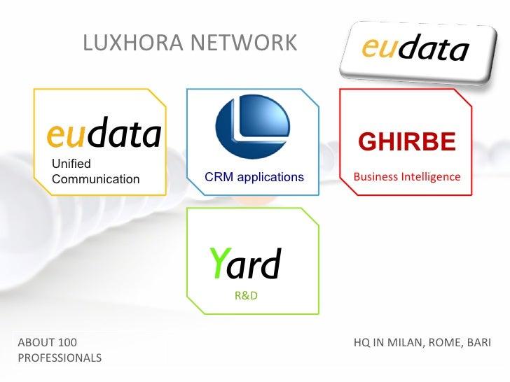 2010 Eudata En Slide 2