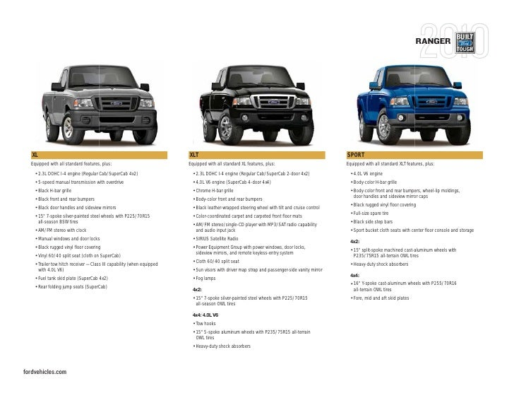 2010 ford ranger annapolis rh slideshare net repair manual ford ranger 2010 manual ford ranger 2010