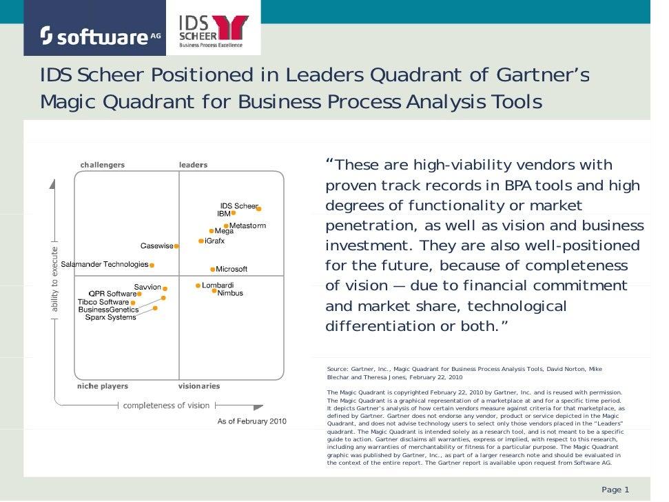 magic quadrant for client management tools 2016 pdf