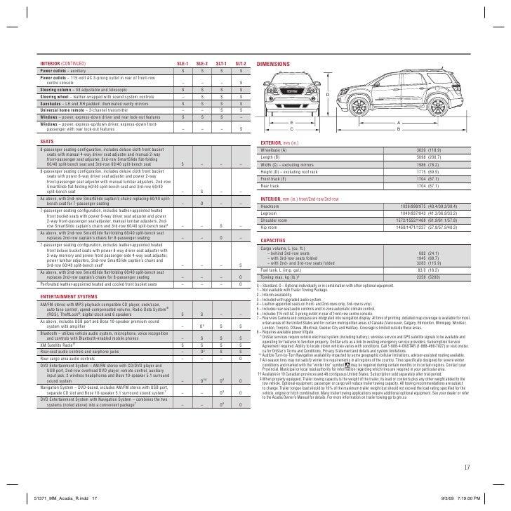 Fantastisch 09 Acadia Airbag Schaltplan Galerie - Elektrische ...