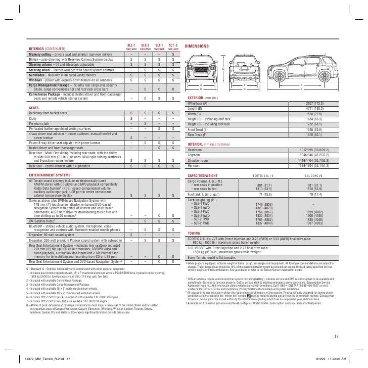 Rav4 Cargo Dimensions >> 2010 GMC Terrain Ohio