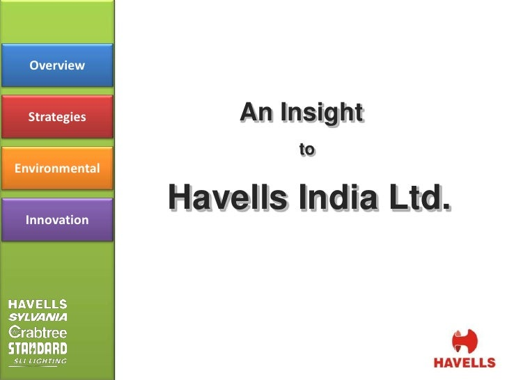 An Insight  to Havells India Ltd. Overview Strategies Environmental Innovation