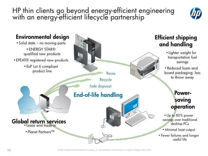 2010 hp thin_client_family_customer_presentation-pdf