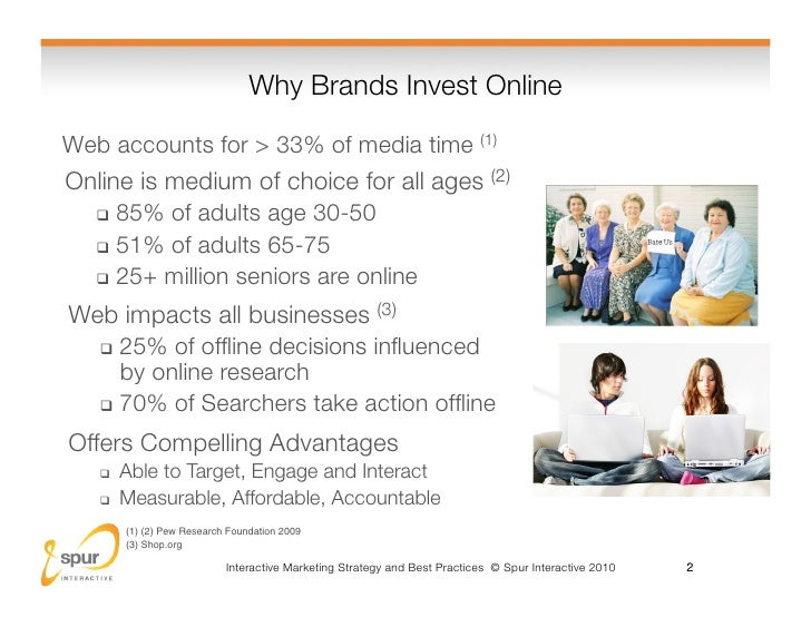 2010 Interactive Marketing Roadmap - Spur Interactive Slide 2
