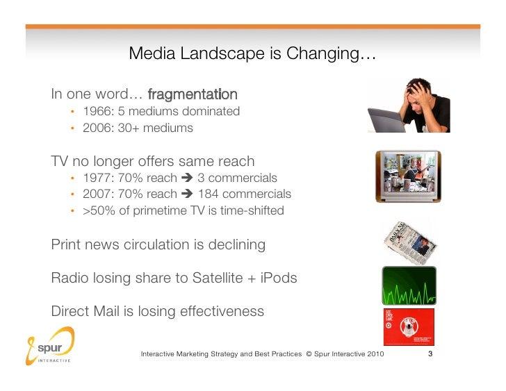 2010 Interactive Marketing Roadmap - Spur Interactive Slide 3