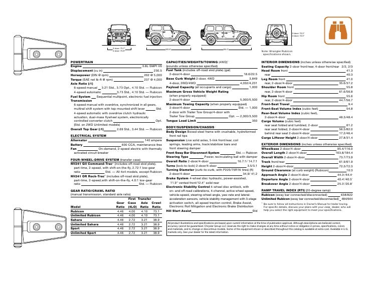 Military Trailer Wiring Diagram as well Free Wiring Diagram Answers   Answers The Most Trusted together with 2010 Jeep Wrangle Unlimited Cole Chrysler Dodge Jeep Marshall Mi in addition 370812515911 in addition 3 5 Mm Headphones Diagram. on 4 g trailer adapter